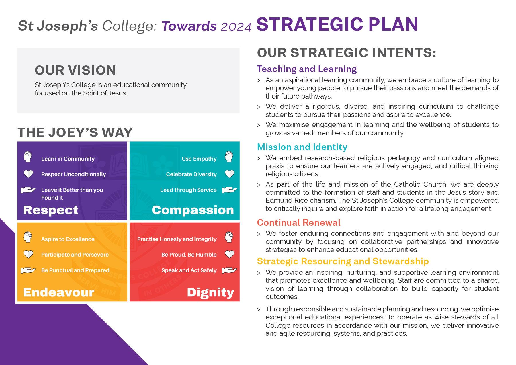 SJC Strategic Flyer - Page 1